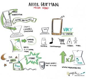 2011 MLOVE Report Ariel Geifman - imagethink visual recording