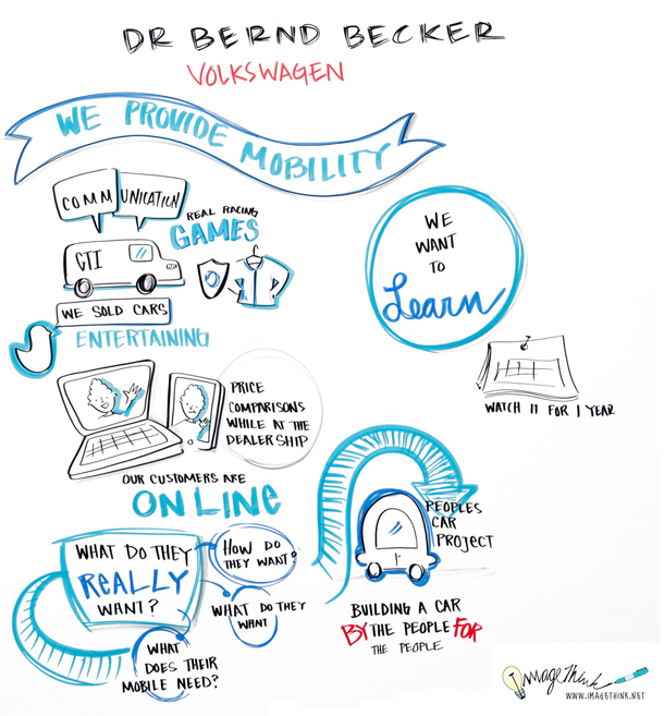 2011 MLOVE Report Dr. Bernard Becker - imagethink visual recording